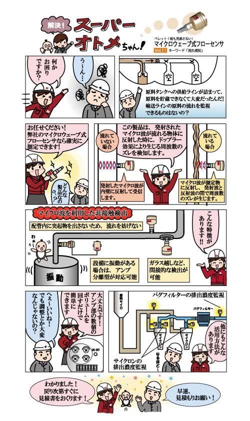 マイクロウェーブ式フローセンサ vol.11「流れ検知」