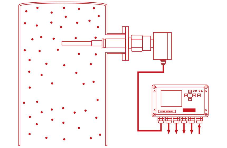 エレクトロダイナミック方式 ELECTRO DYNAMIC