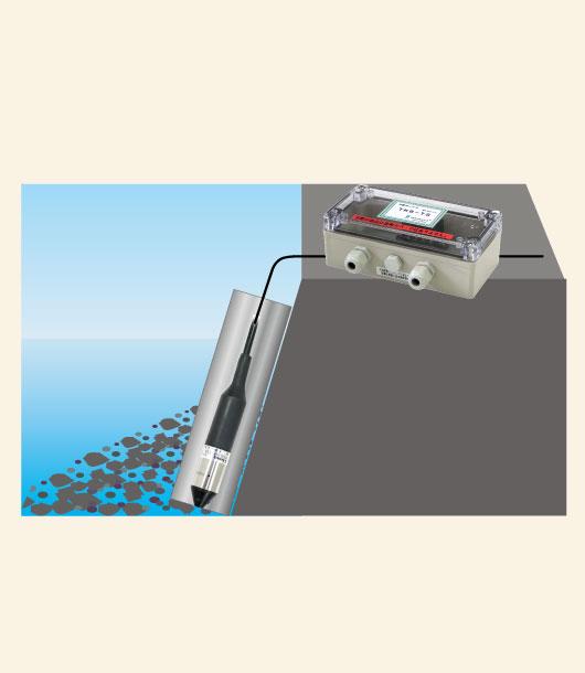 投込式水位計とは